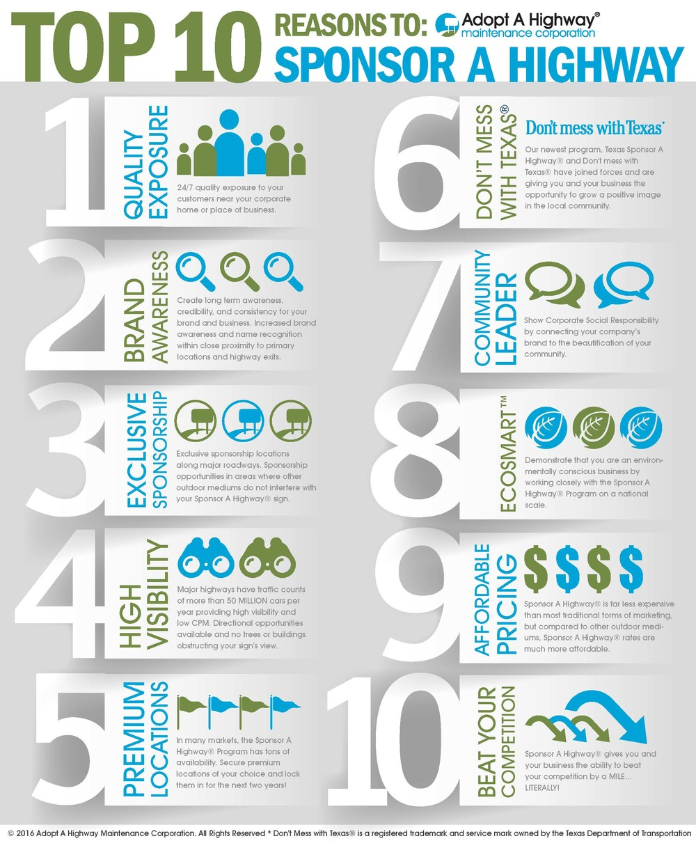 AHMC Top 10 Infographic.jpg