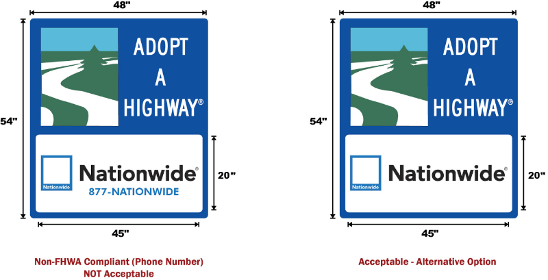 FHWA Compliance - Phone Numbers
