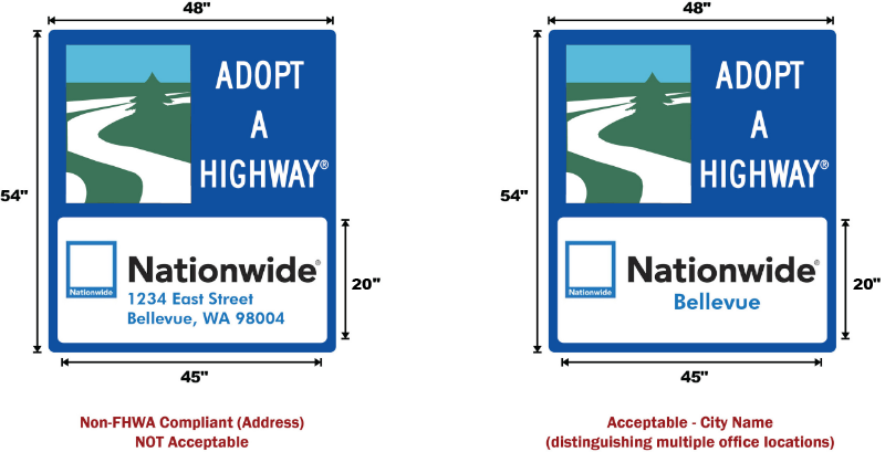 FHWA Compliance - Address vs. City