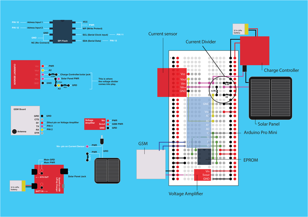 Full schematic