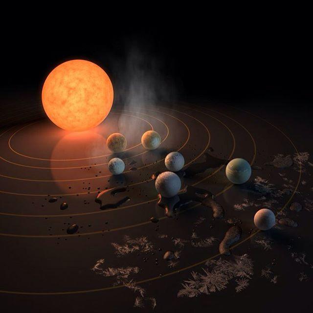 Mundos templados similares a la Tierra en un sistema planetario extraordinario.  Al menos siete planetas orbitan la estrella enana ultrafría #TRAPPIST-1 a 40 años luz de la #Tierra y todos tienen aproximadamente el mismo tamaño que la Tierra. Varios de ellos se encuentran a la distancia adecuada de su estrella como para albergar agua líquida en sus superficies. Crédito: ESO/M. Kornmesser/spaceengine.org  Astrónomos han descubierto un sistema de siete planetas del tamaño de la Tierra a sólo 40 años luz de distancia. Utilizando telescopios basados en tierra y en el espacio, incluyendo el VLT (Very Large Telescope) de ESO, todos los planetas fueron detectados cuando pasaban delante de su estrella, la estrella enana ultrafría conocida como TRAPPIST-1. Según el artículo que aparece hoy en la revista Nature, tres de los planetas se encuentran en la zona habitable y podrían albergar océanos de agua en sus superficies, aumentando la posibilidad de que el sistema pudiese acoger vida. Este sistema encontrado tiene tanto el mayor número de planetas del tamaño de la Tierra como el mayor número de mundos que podrían contar con agua líquida en sus superficies.  #breakingnews #enespañol #discover #planets #NASA #space #ESO #spacer #outerspace #nature #amazingnews #extra #extraterrestial #extraterrestre