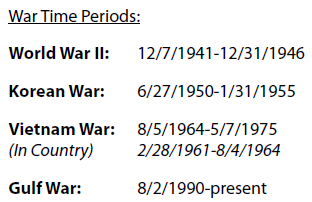 wartime-periods