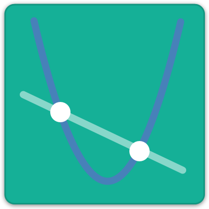 Complete a series of graphing challenges focused on graph settings.