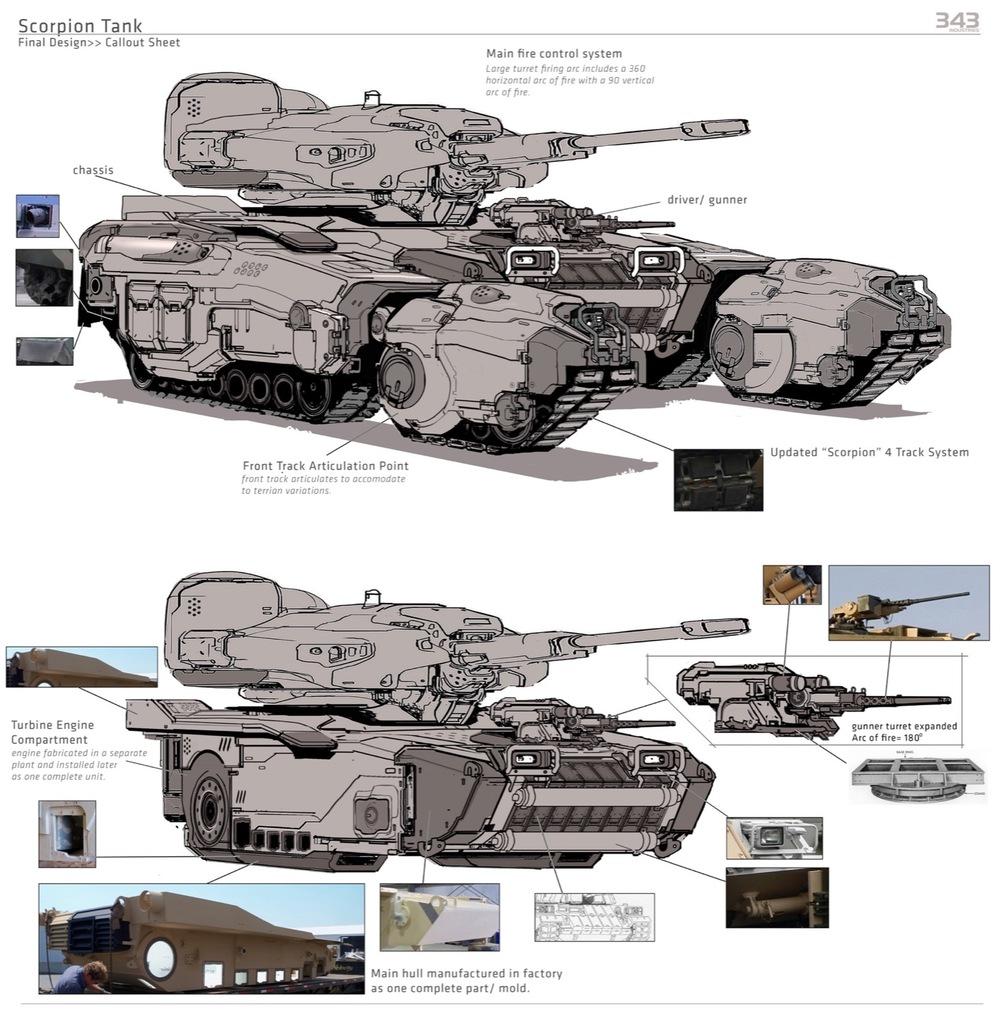 scorpion-tank-final-design.jpg
