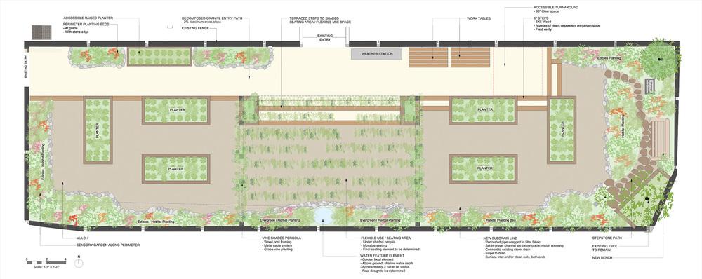 Schoolyard Garden | Plan