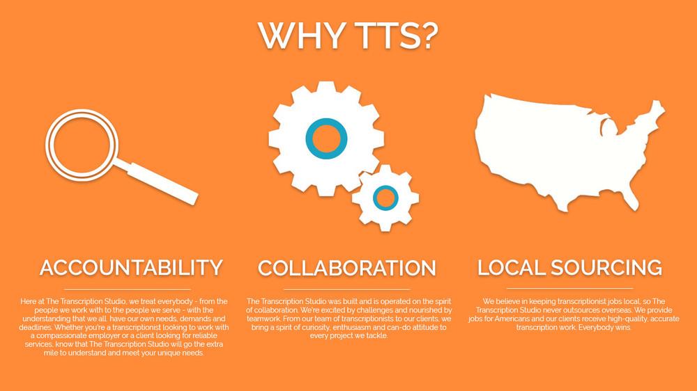 WHY TTS.jpg