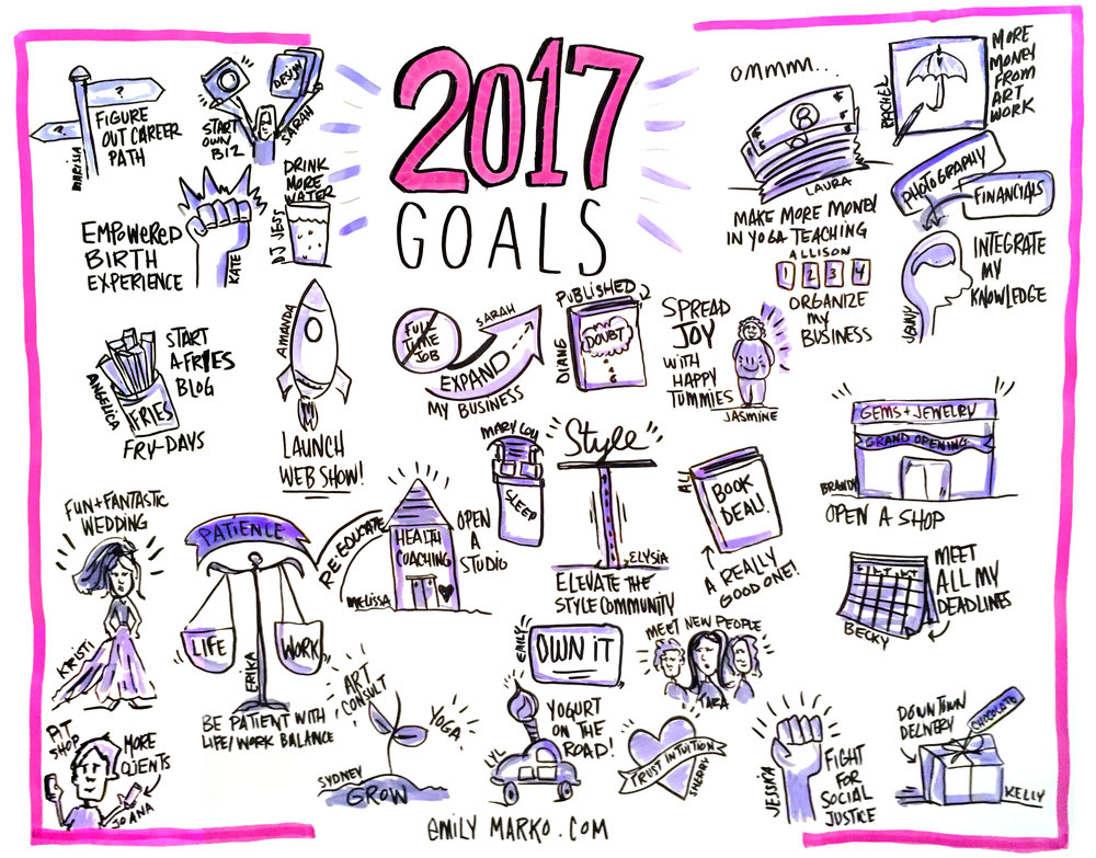 2017 Goals from the Propelle Holiday Happy Hour | Created by Emily Marko