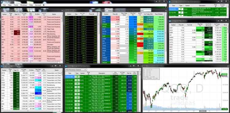 Trade-Ideas Scanner Settings List
