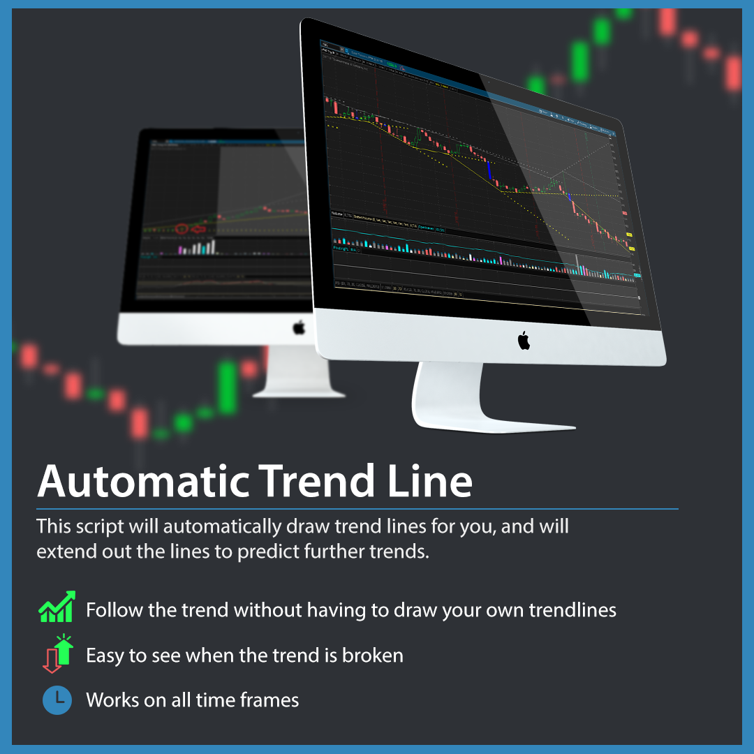 Automatic Trend Line — Enhanced Investor