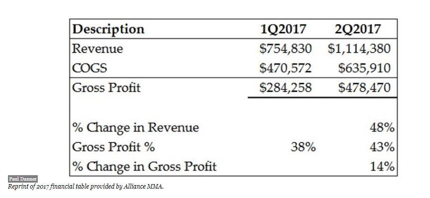 amma financials.JPG