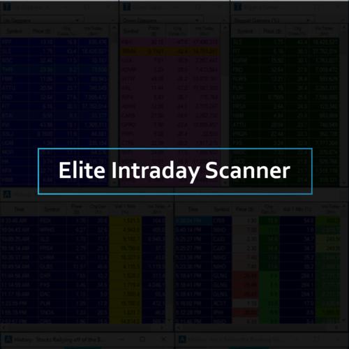 Trade-ideas Scanner