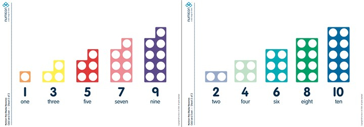 """Odd Numbers have a """"sticky up bit at the top"""" Even numbers, each hole has a friend next to it"""