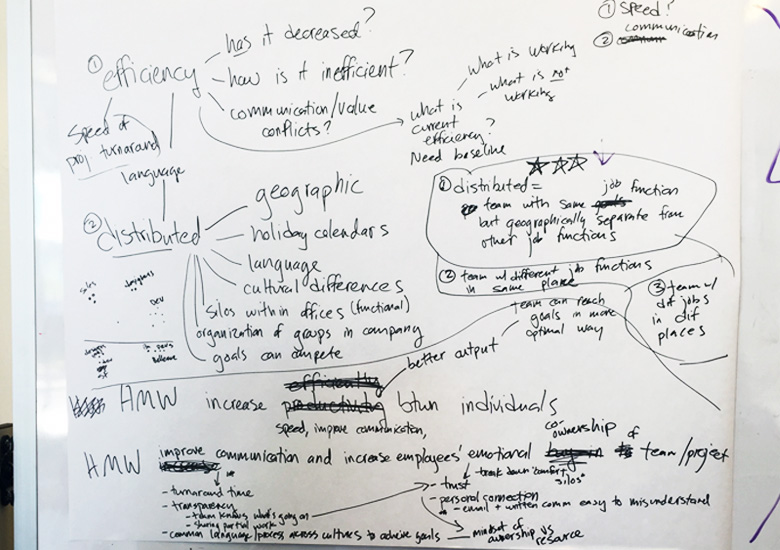 SAP project brainstorm 1.jpg
