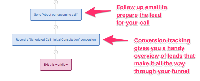 Step 5 - record conversion.png