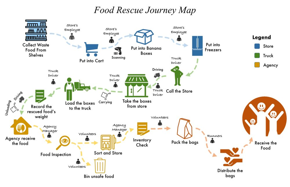 journeymap_feeding america_Final.jpg