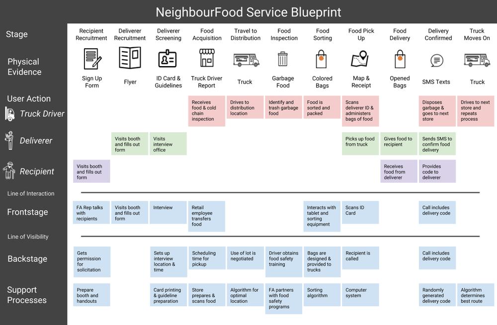 ServiceBlueprint_Latest.png