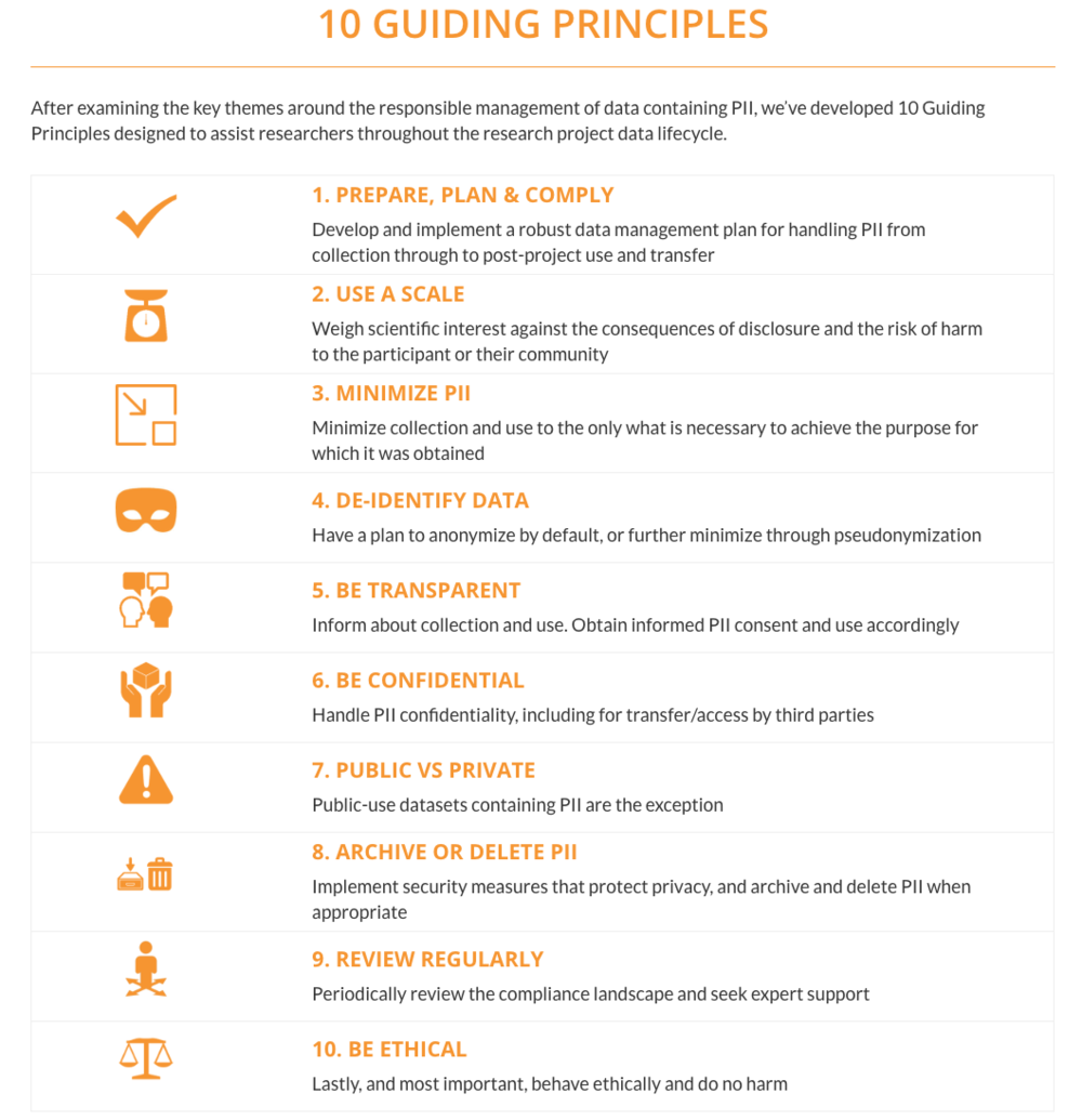 10 Guiding Principles for Ag Data Research.png
