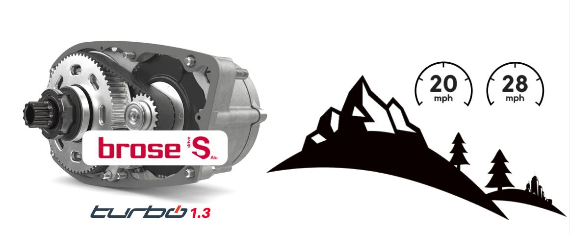 Brose S motors — ElectriCityBikes