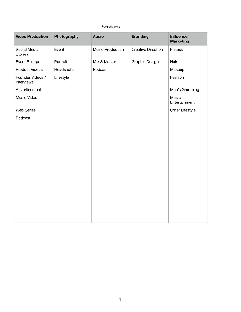 General Categories - There are more services within the general categories not listed