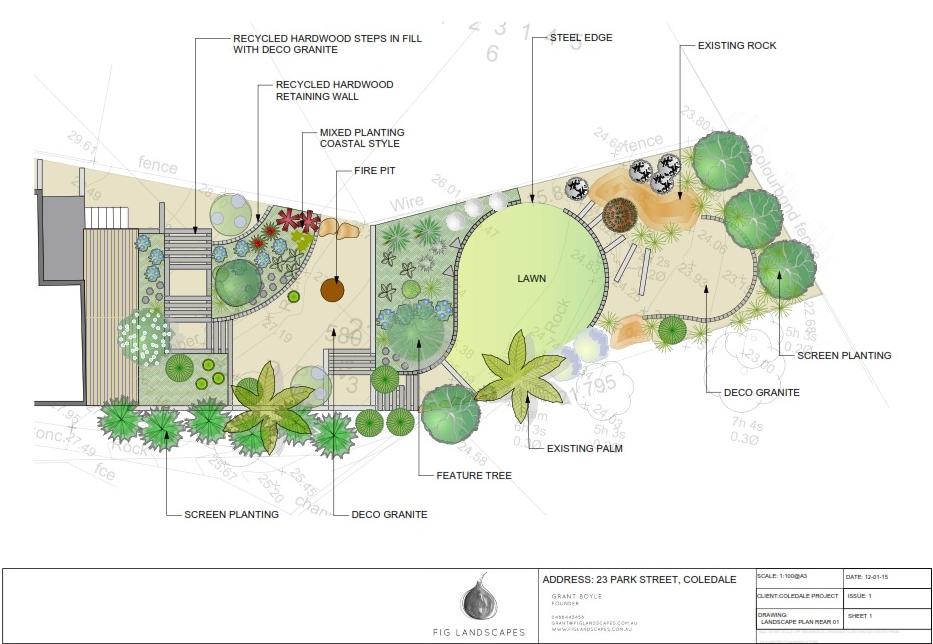 Garden Concept Plan