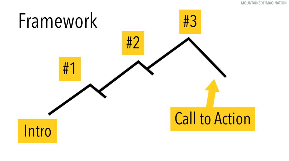 3BM framework.png