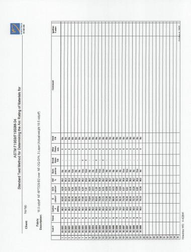 74Cal_testing data sheet_page3.jpg