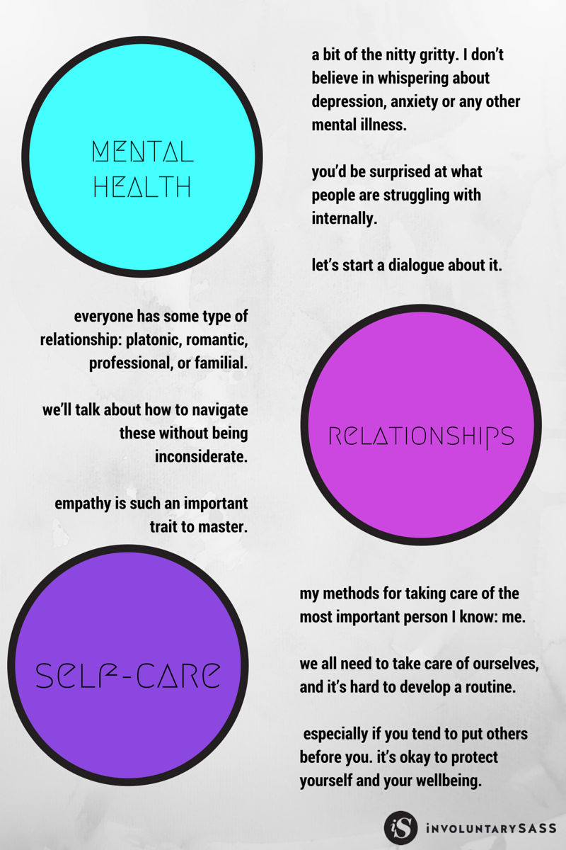 self-care mental health and relationships blog