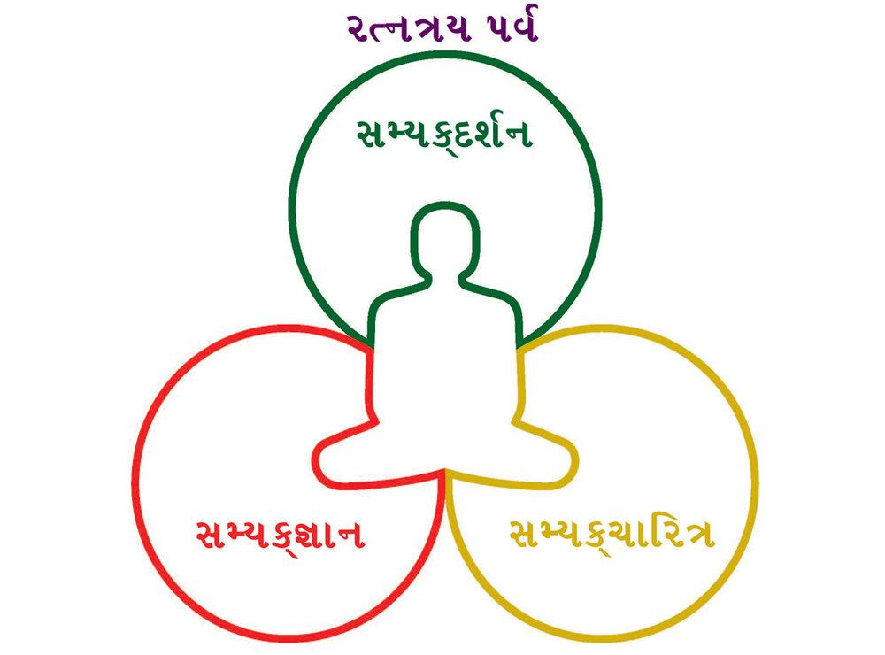 11_Ratnatray-Parva.jpg