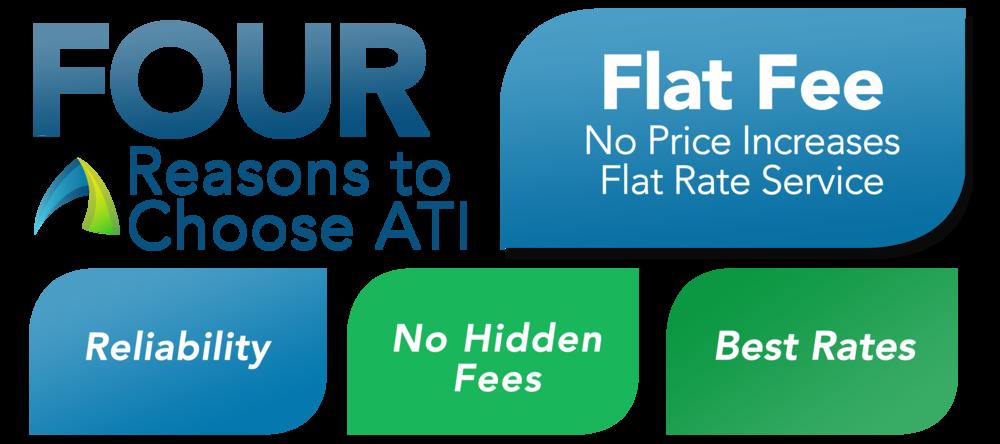 title-flat-fee-pricing.jpg