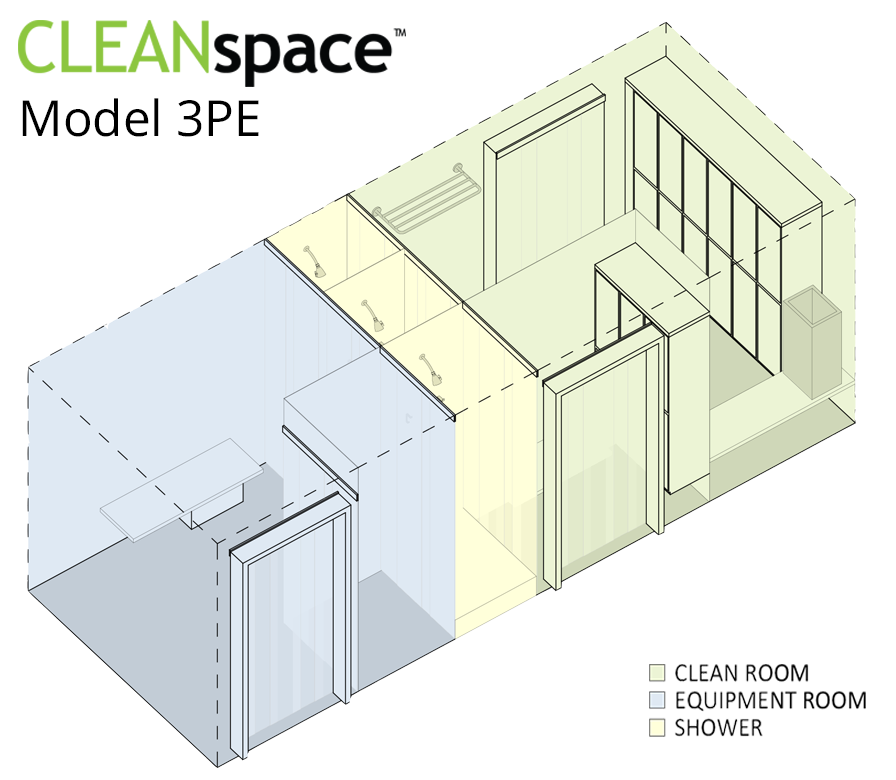 CLEANspace™ 3PE OSHA 1926.1101 compliant Asbestos Decontamination Trailer Rental Lease Unit