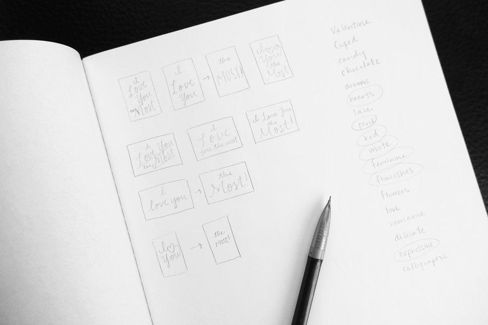 Keywords and thumbnail sketches.