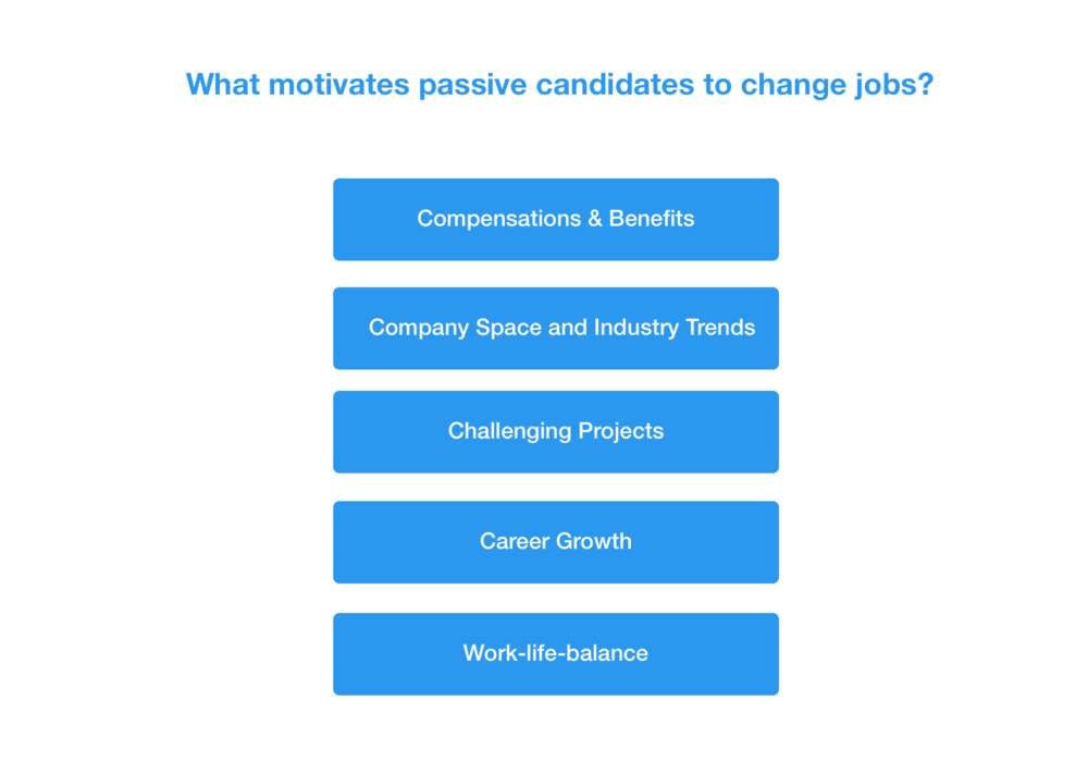 Motives to change jobs.png