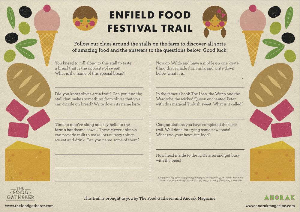 Foodie trail_V3.jpg