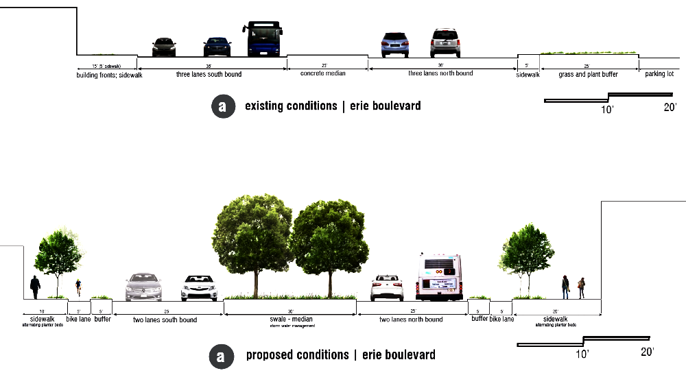 Figure 3: Kaitlin Campbell's Proposed Street Configuration for Erie Boulevard & the Shoppingtown Area