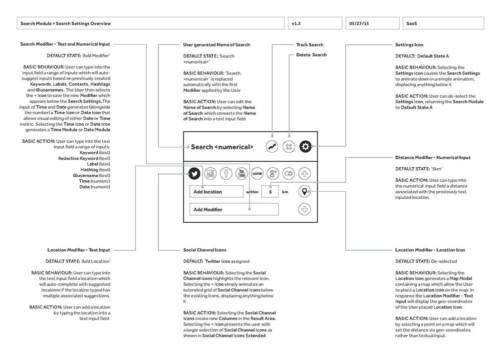 sonr_UXManual_v1.3_Page_03.jpg