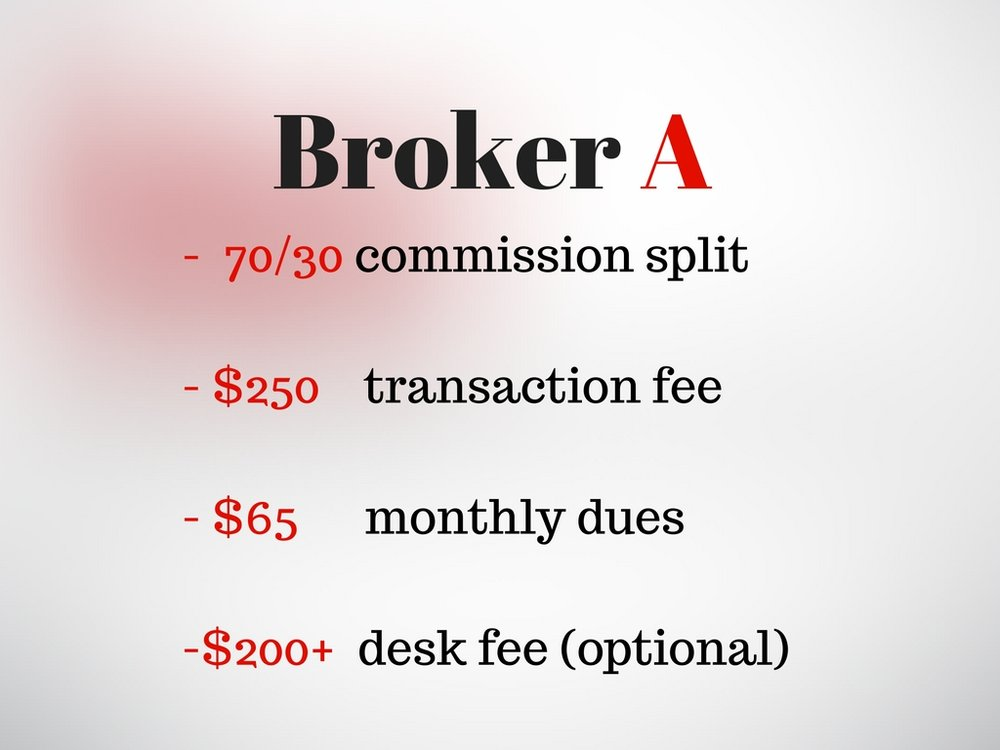 The cost of a high-fee Franchise Broker