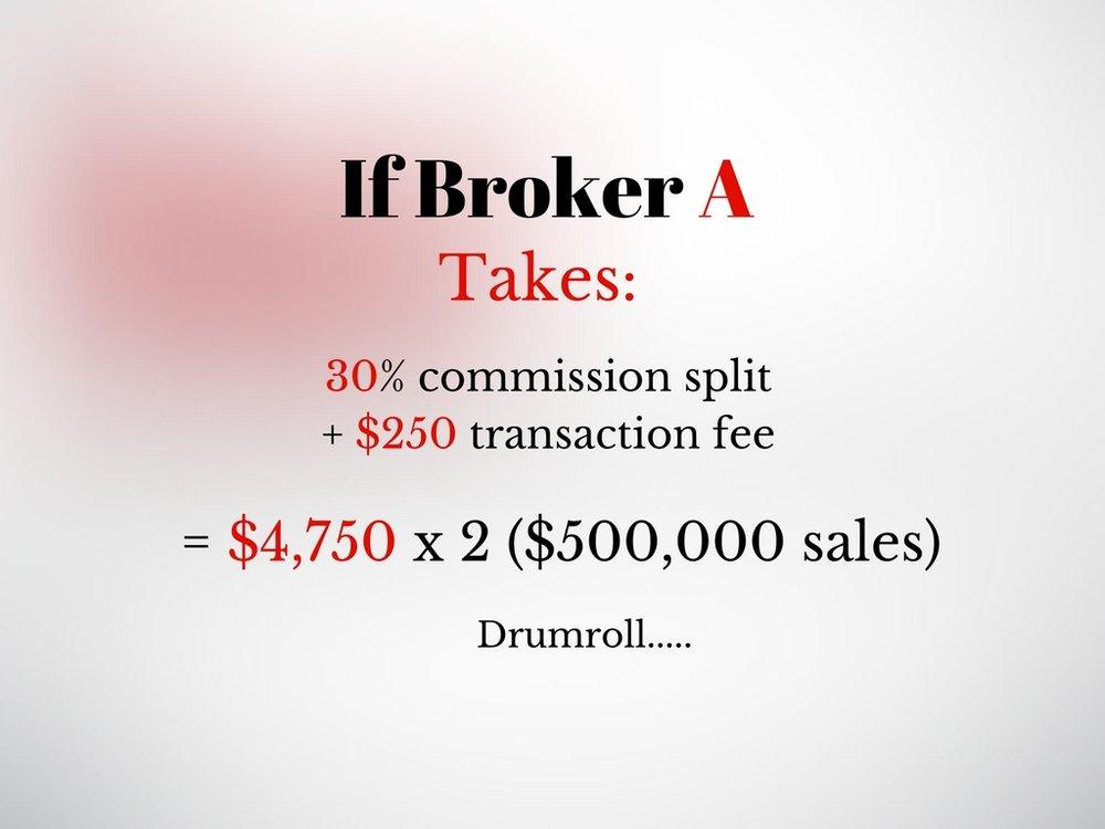 Broker A $1 million sales cap