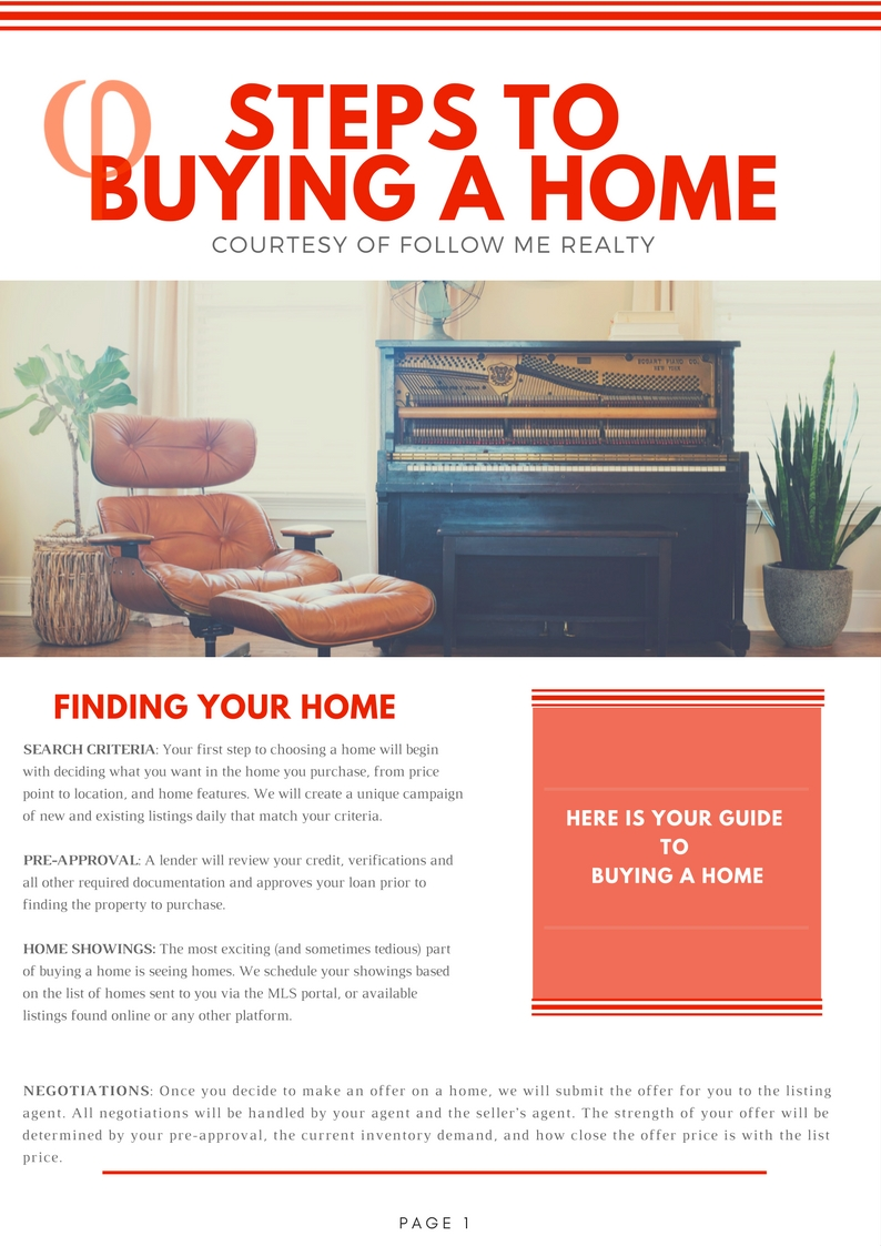 Steps to Buying a Home.jpg