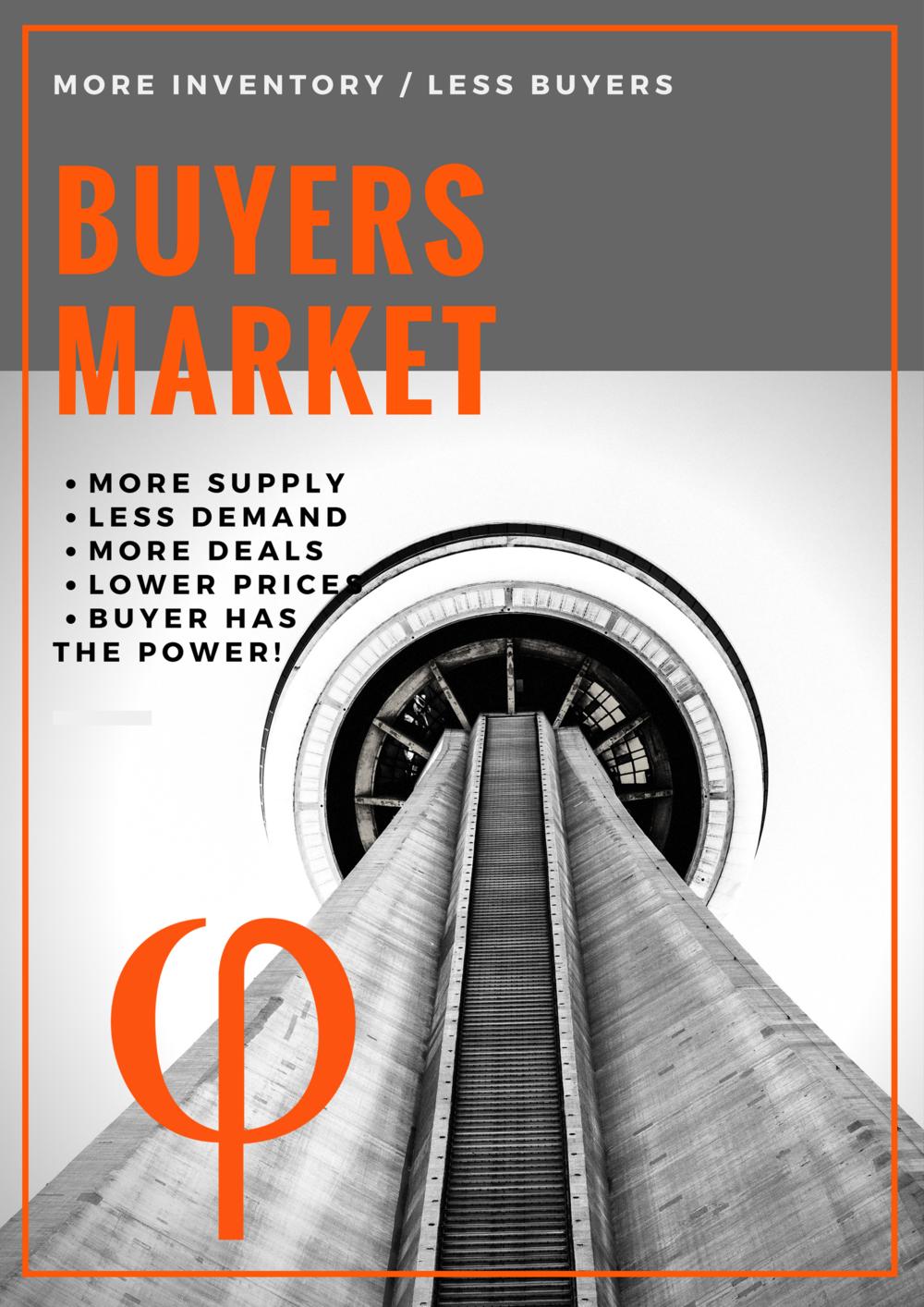 Buyers Market.png