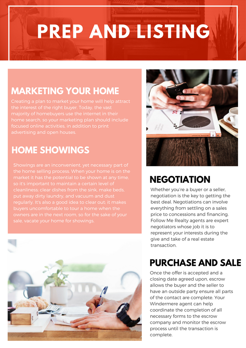 How to Sell your Home (1).png