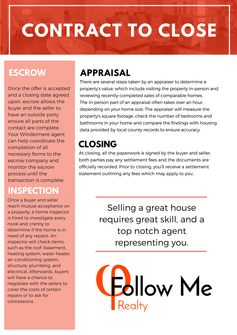 How to Sell your Home (2).png