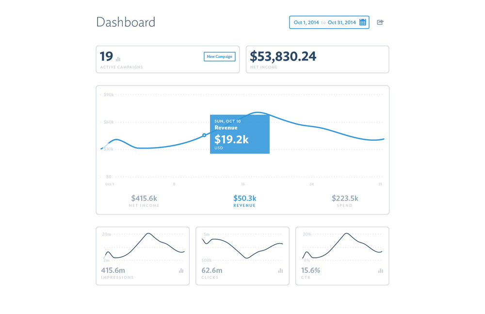 2013 Dashboard