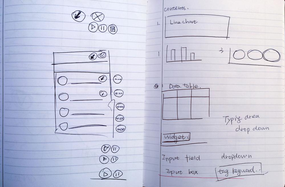 skech for chart.jpg