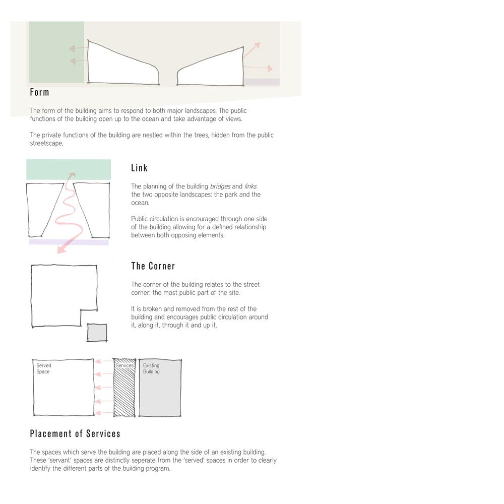 Key diagrams explaining planning and formal principles.