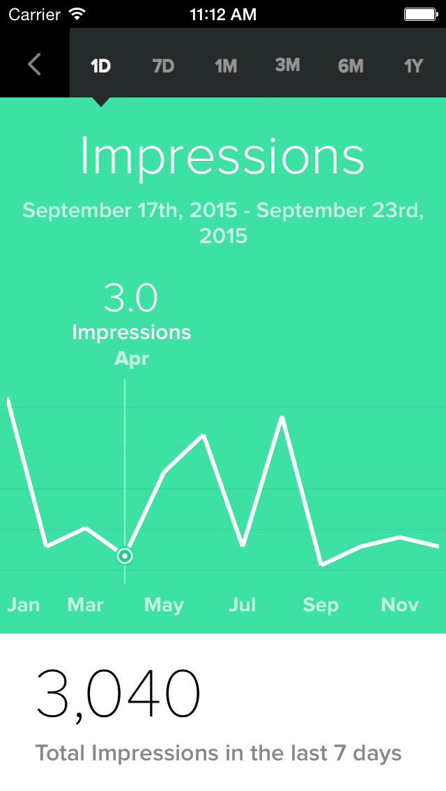 Creating a floating graph reader with iOS-Charts — Rob Norback
