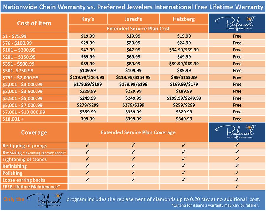 Warranty-Comparison-Chart.jpg