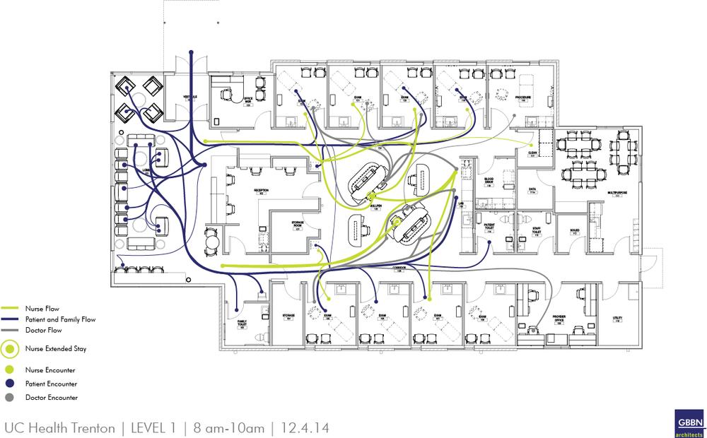 Trenton level 1 observations_circulation diagram.png