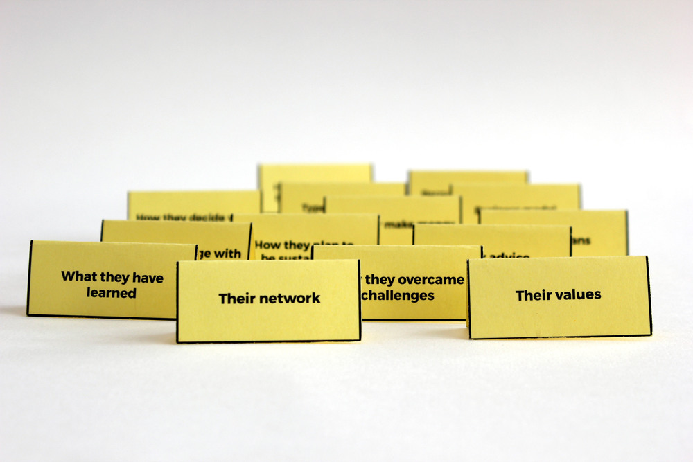Priority mapping cards - used to understand what knowledge is most valuable for community groups to exchange