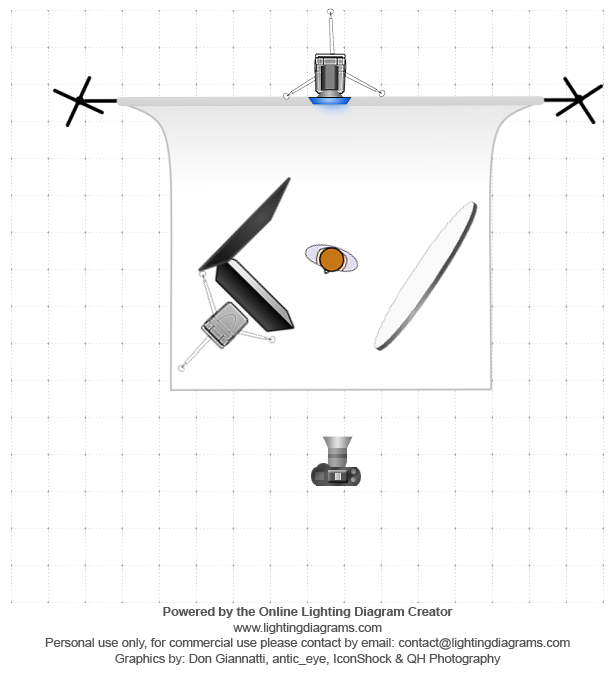 lighting-diagram-1419092476