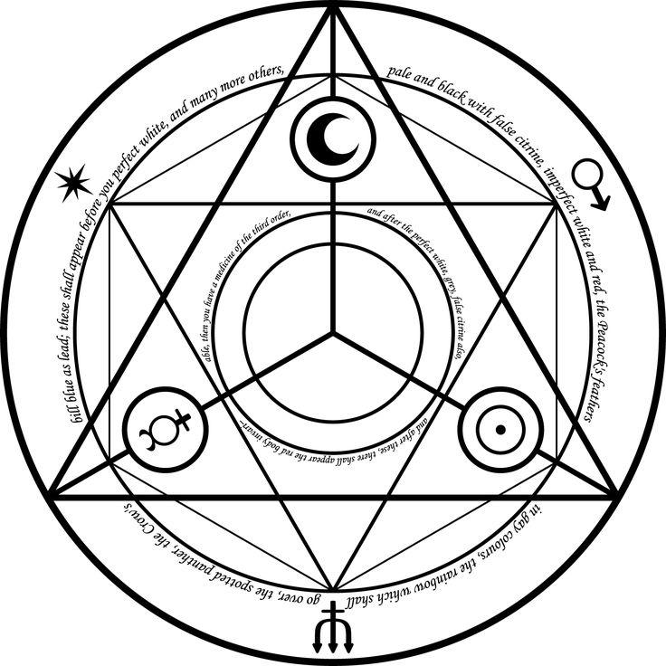 Full Metal Alchemy